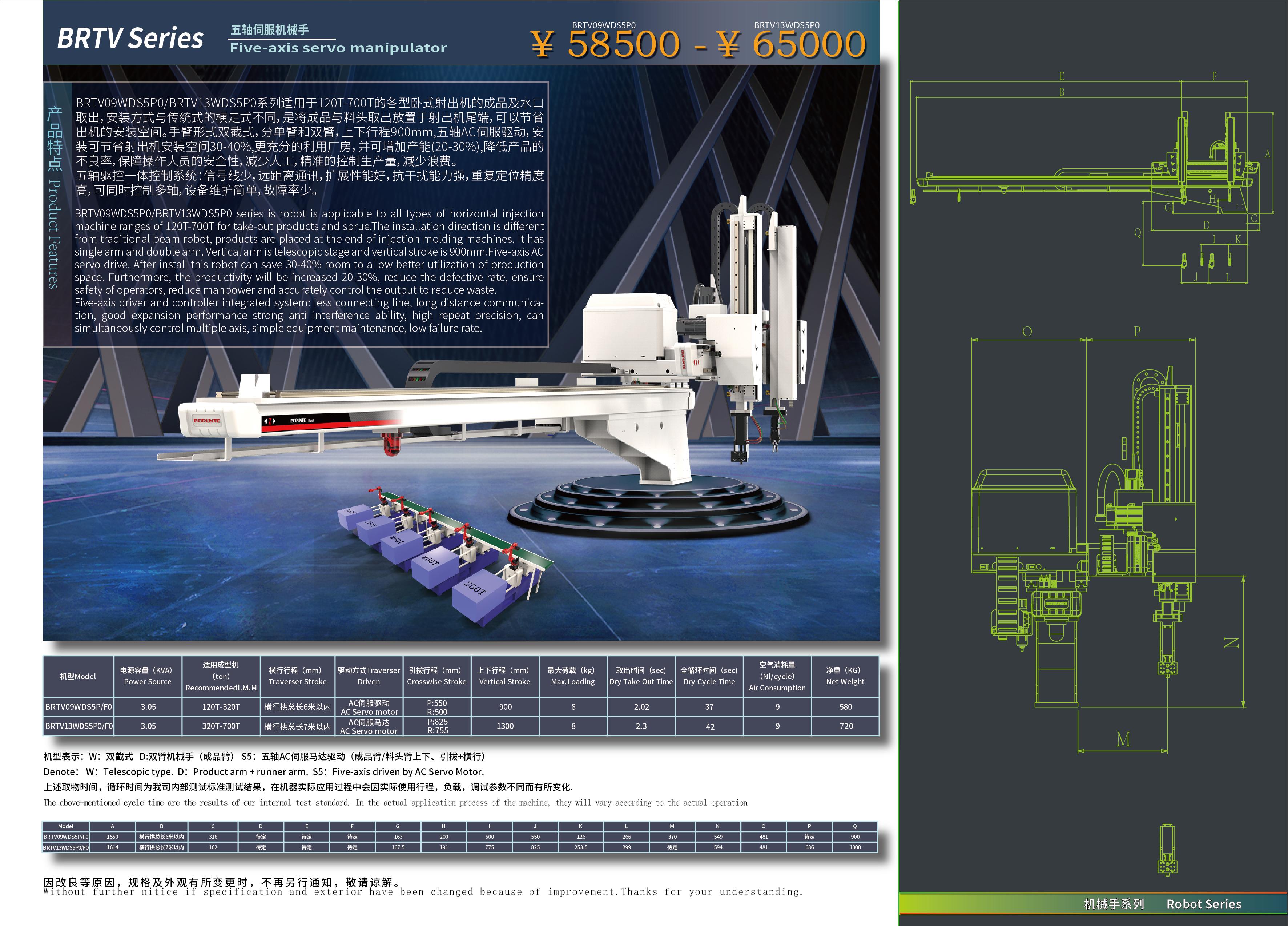 五軸伺服機械手BRTV09WDS5P0.jpg