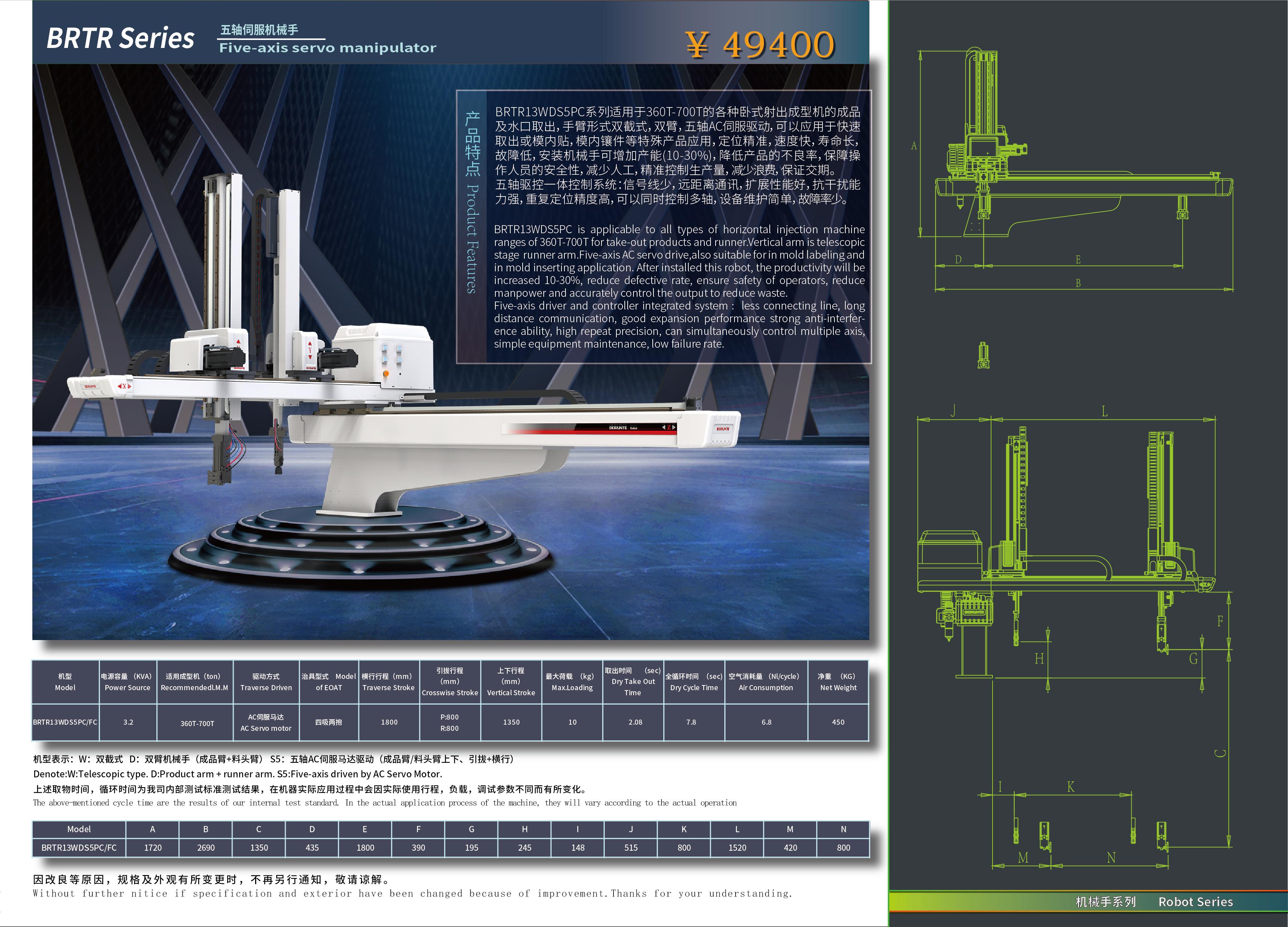 五軸伺服機械手BRTR13WDS5PC.jpg