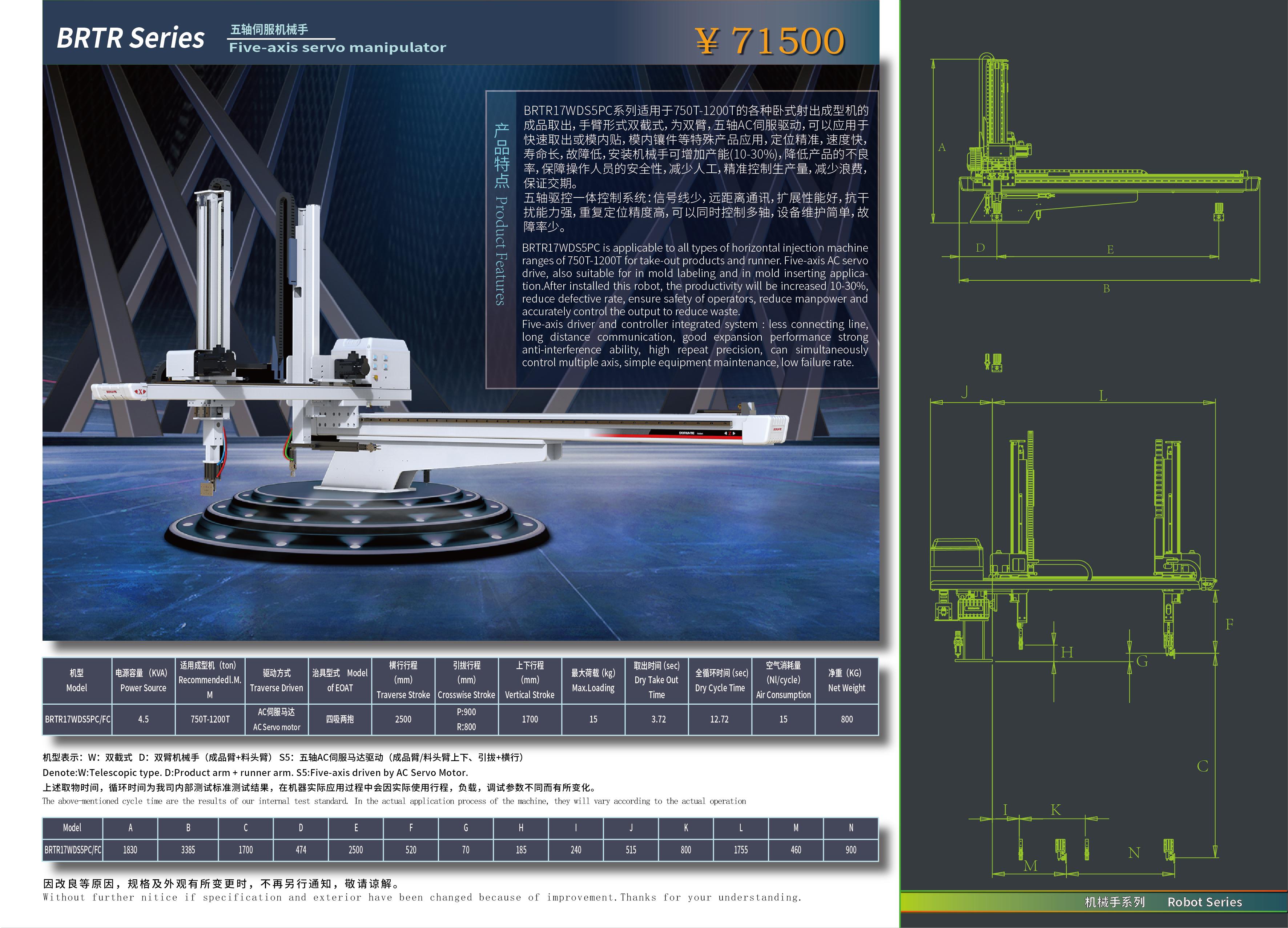 五軸伺服機械手BRTR17WDS5PC.jpg