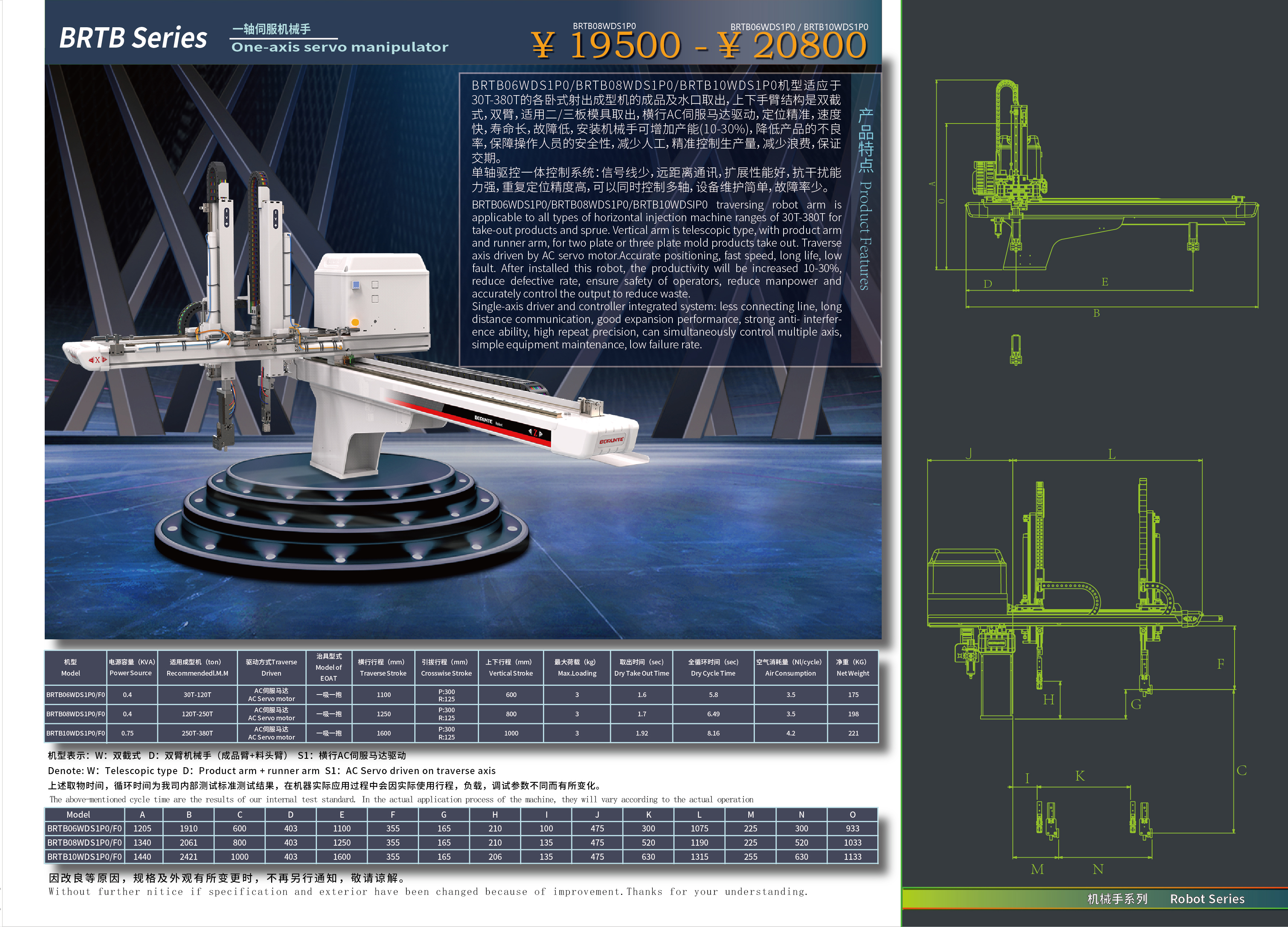 一軸伺服機械手BRTB10WDS1P0.jpg