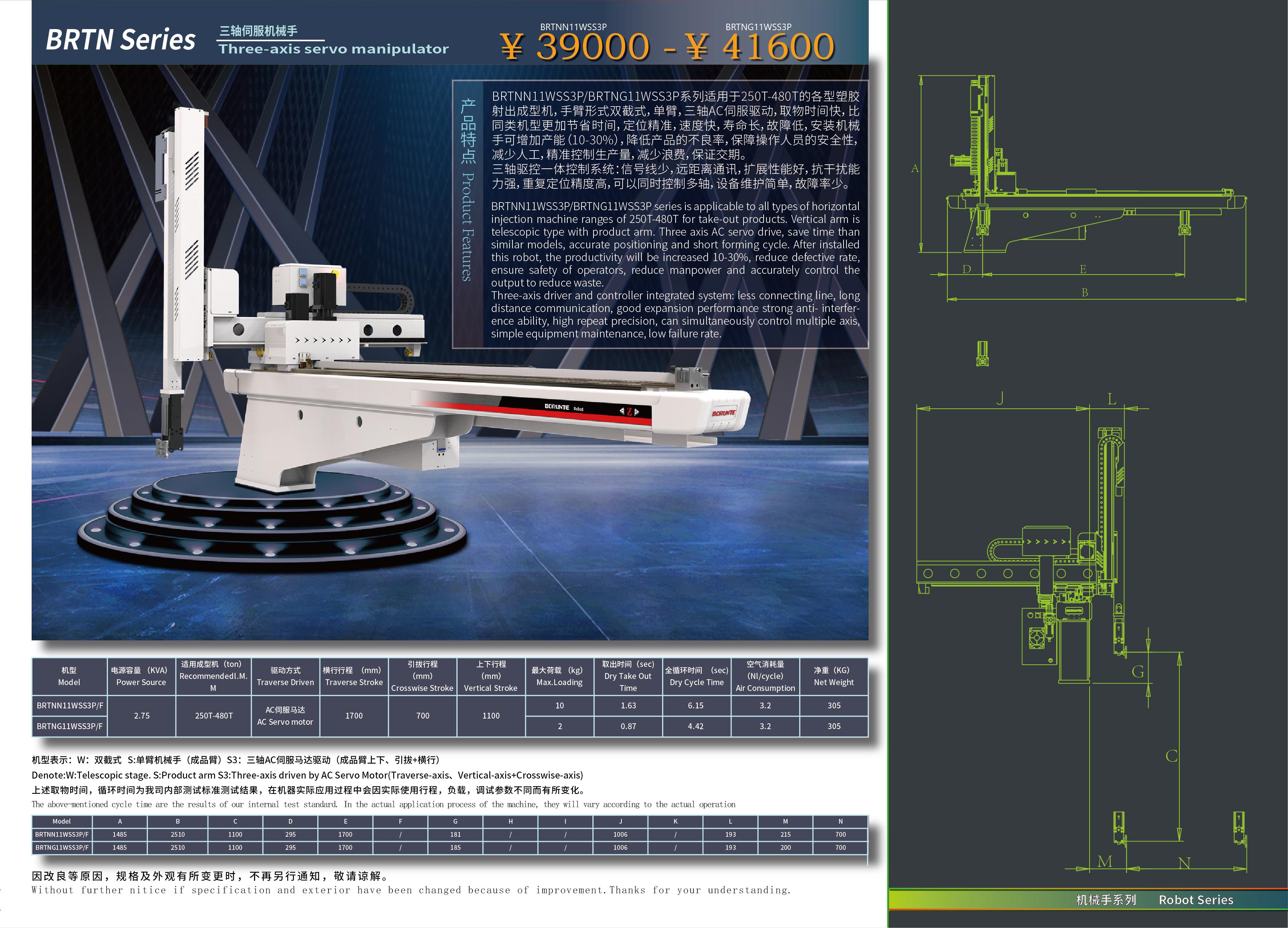 三軸伺服機械手BRTNN11WSS3P.jpg