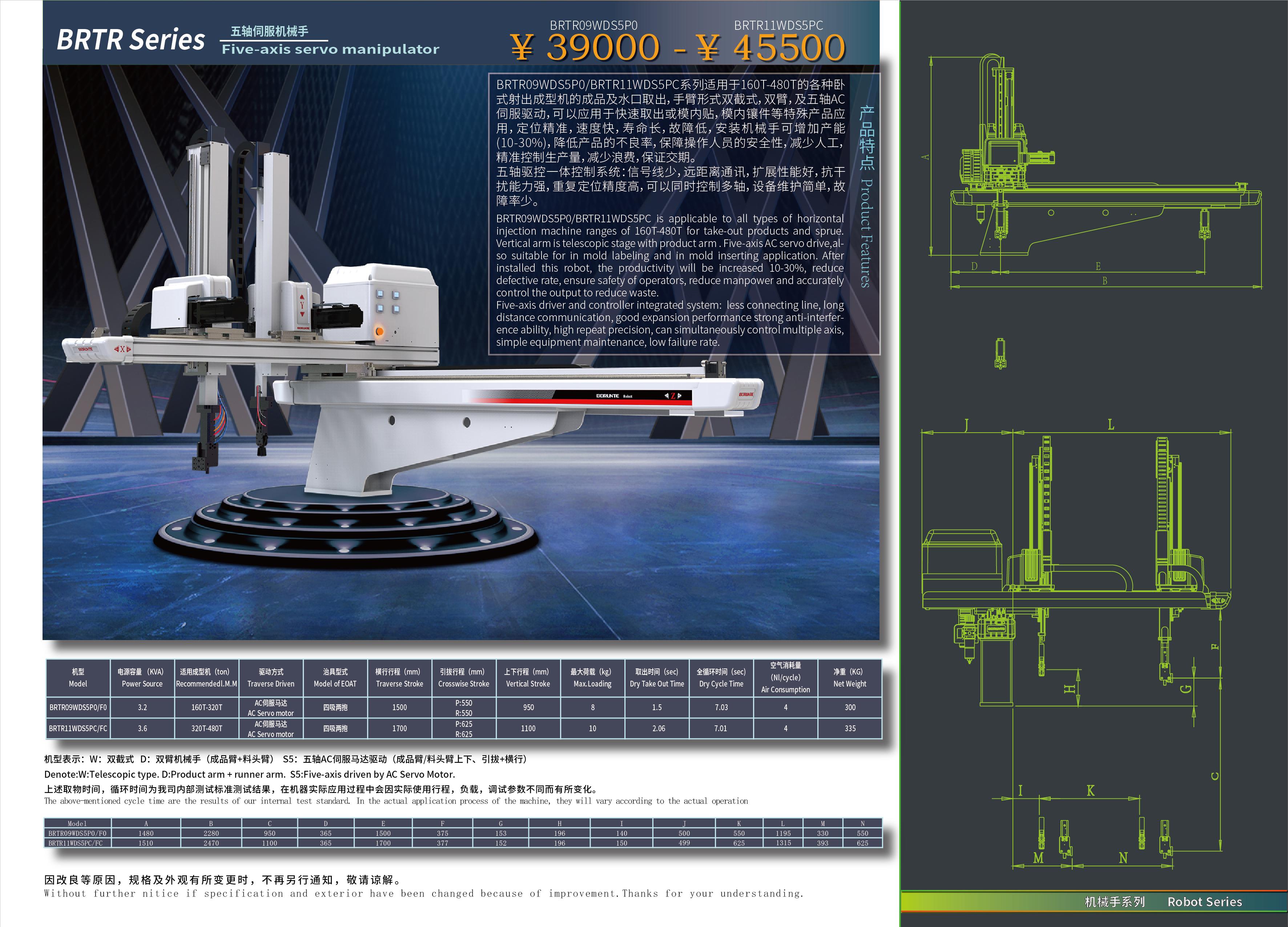 五軸伺服機械手BRTR09WDS5P0.jpg