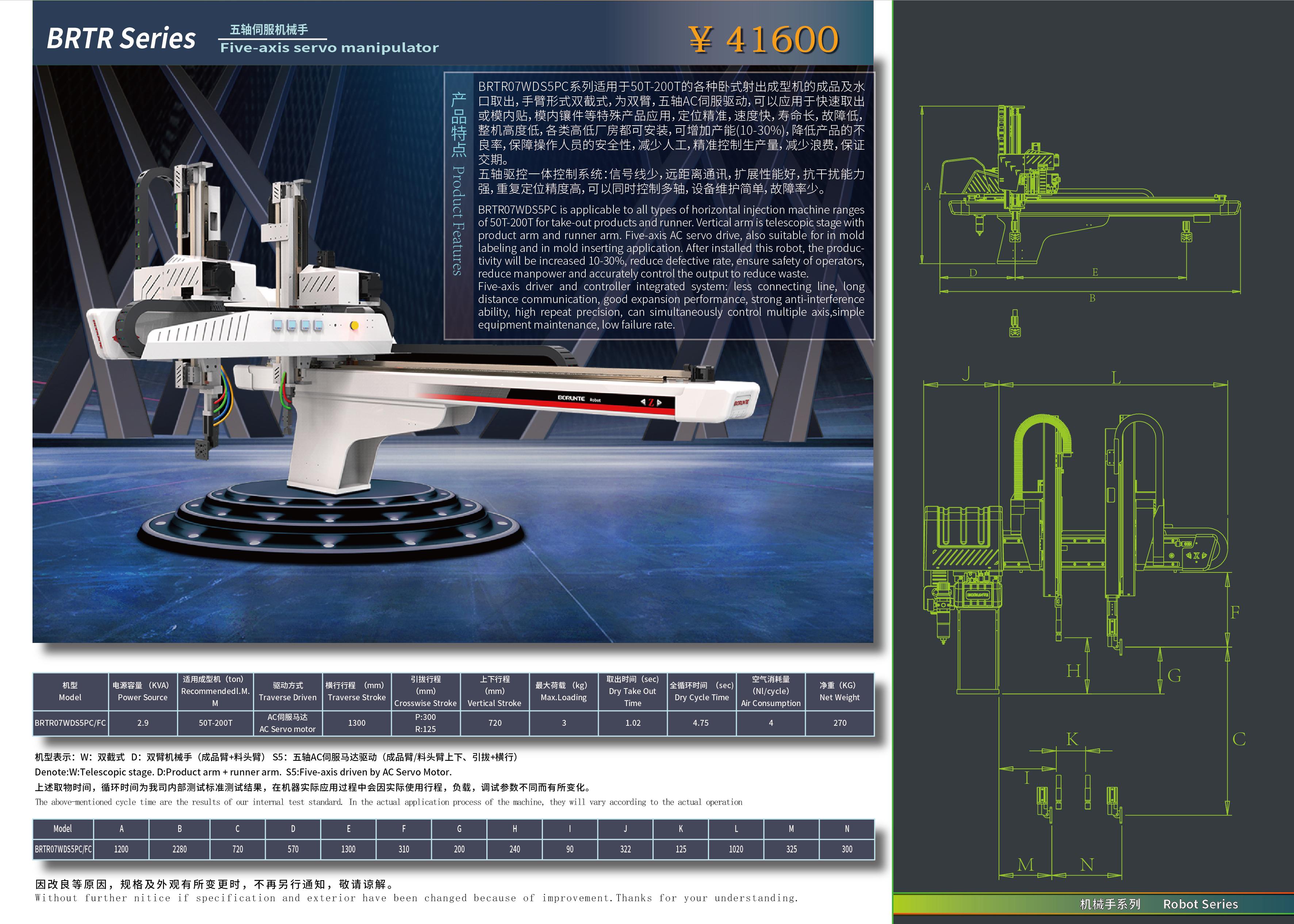五軸伺服機械手BRTR07WDS5PC.jpg