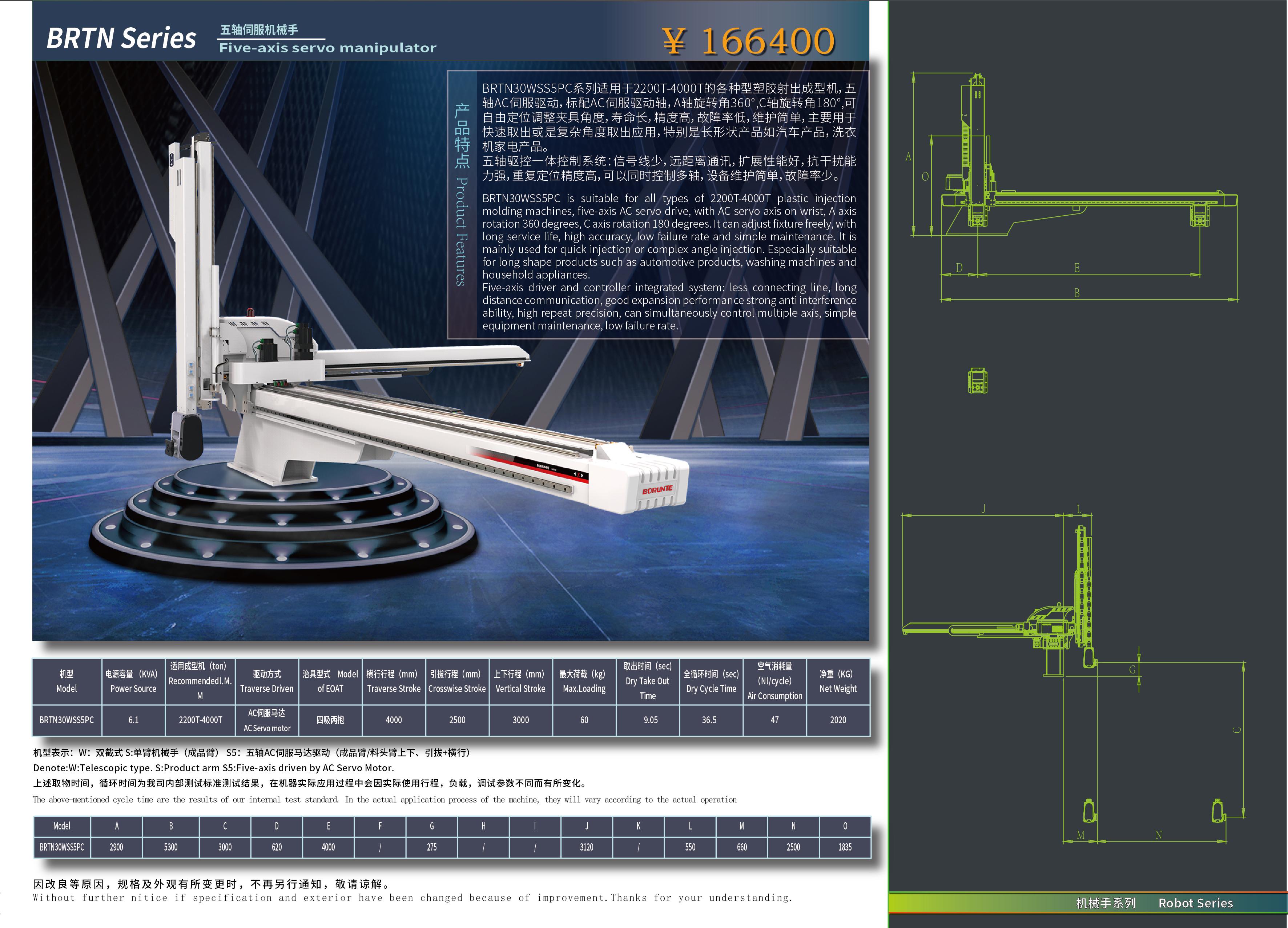 五軸伺服機械手BRTN30WSS5PC.jpg