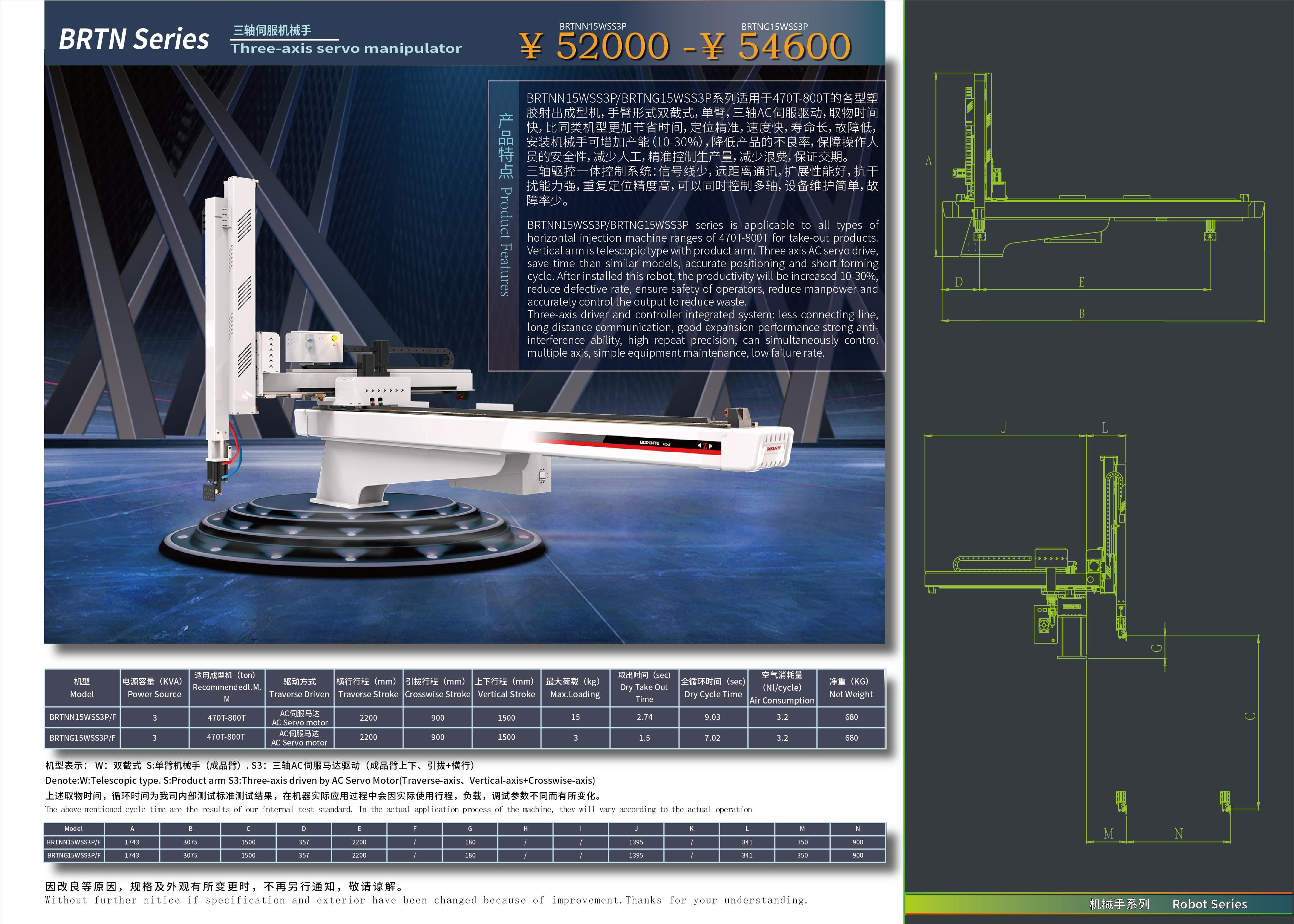 五軸伺服機械手BRTNG15WSS3P.jpg